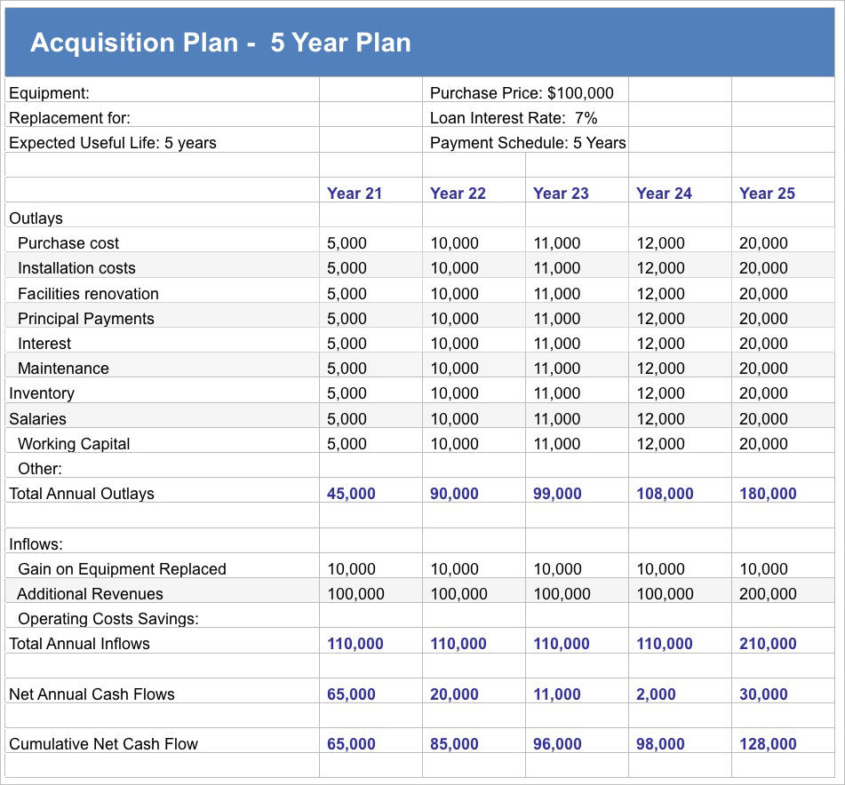 Acquisition Plan (Apple iWork Pages/Numbers)