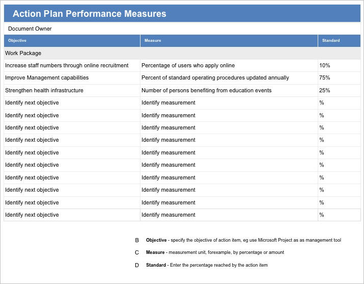 Action_Plan_iWork_Numbers_Performance_Measures